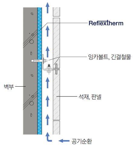 reflextherm06-460x484