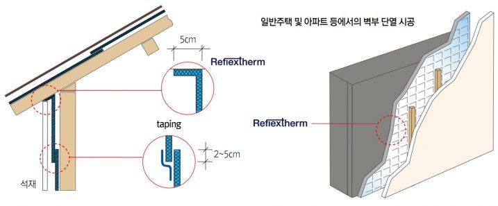 reflextherm01